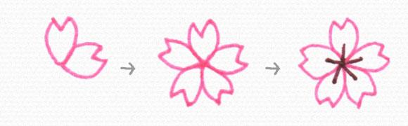 桜の花の描き方