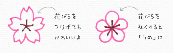桜のイラストを描こう Kanaのかんたんイラストライフ