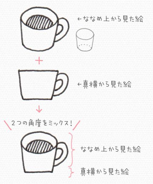 コーヒーカップのイラスト3