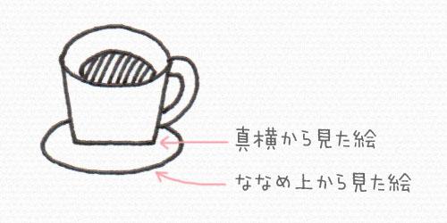 ソーサー付きコーヒーカップ
